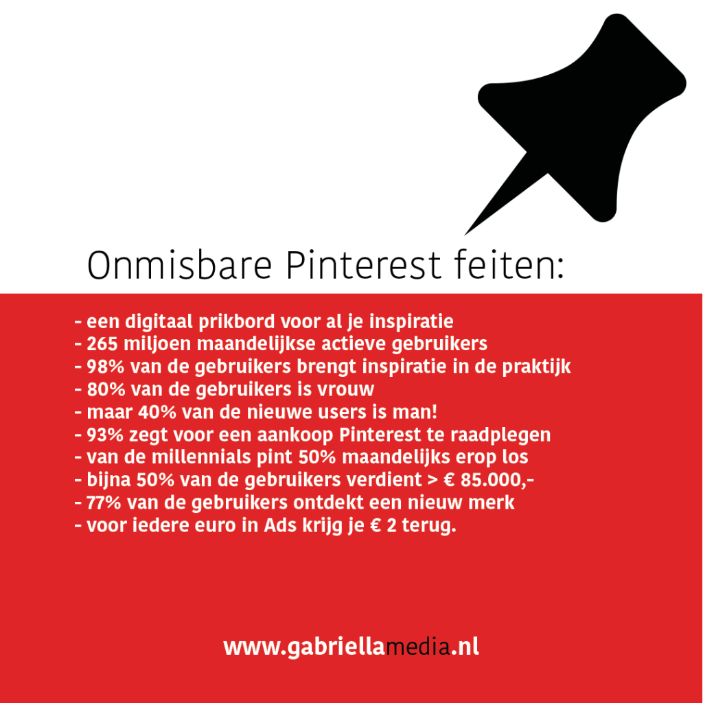 Pinterest Feiten | Pintereststrategie
