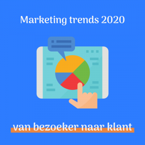 Marketing trends 2020 - Smart speaker marketing!