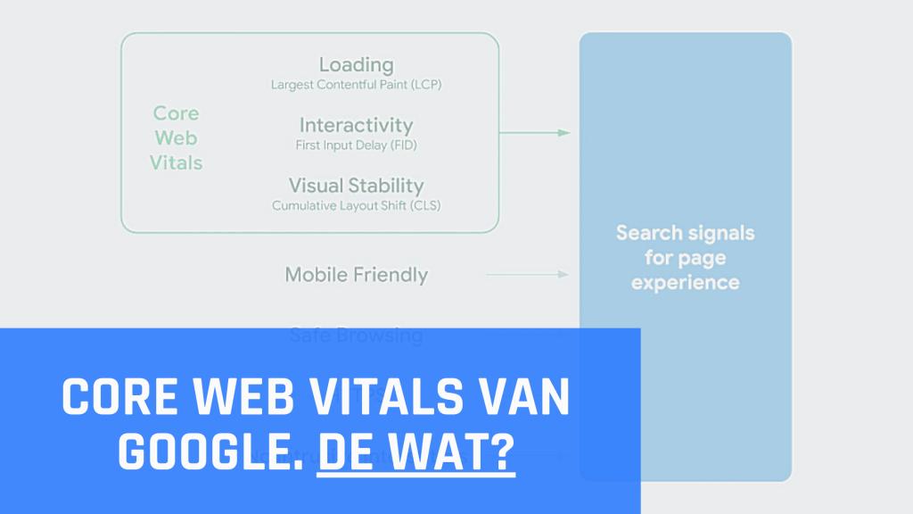 Core web vitals - Google